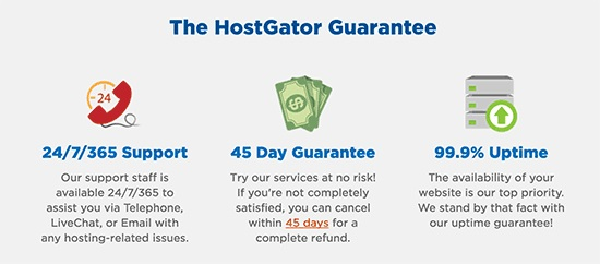 hostgator-guarantee